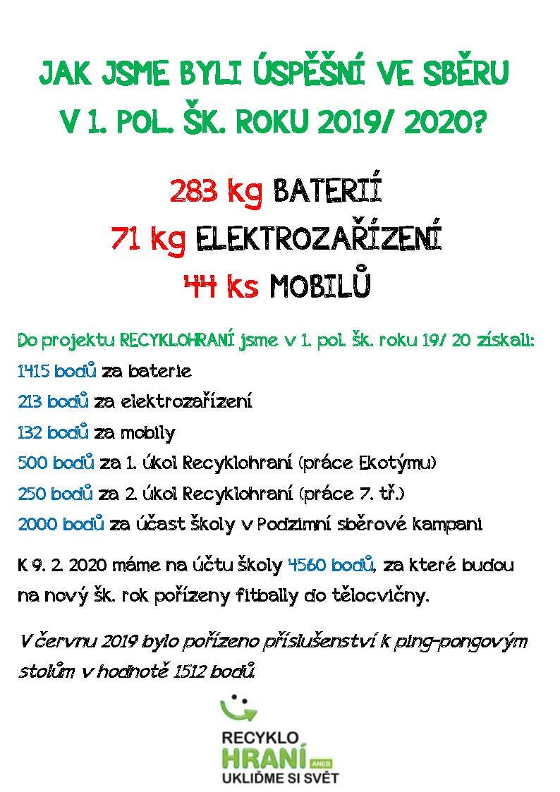 Recyklohraní 2020