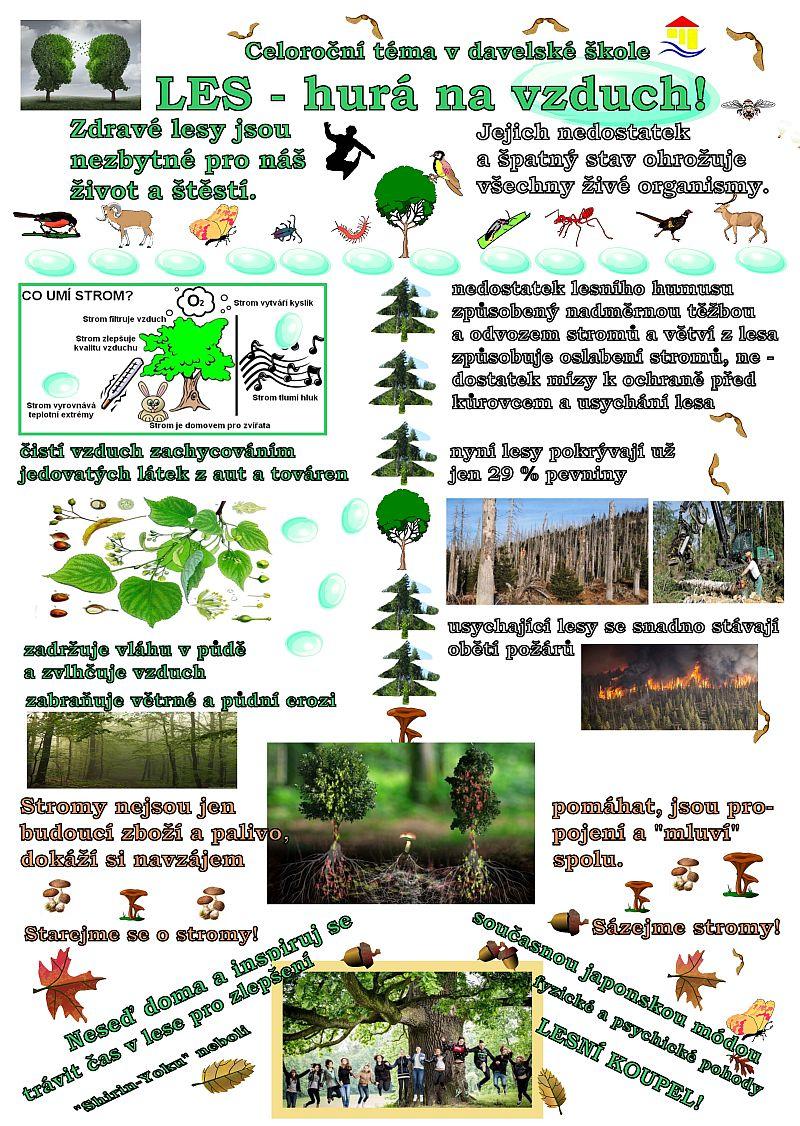 Les - hurá na vzduch